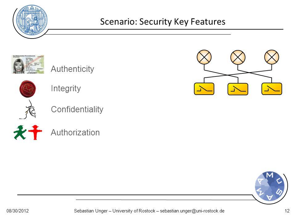 Scenario: Security Key Features Authenticity Integrity Confidentiality Authorization 08/30/2012Sebastian Unger – University of Rostock – sebastian.unger@uni-rostock.de12