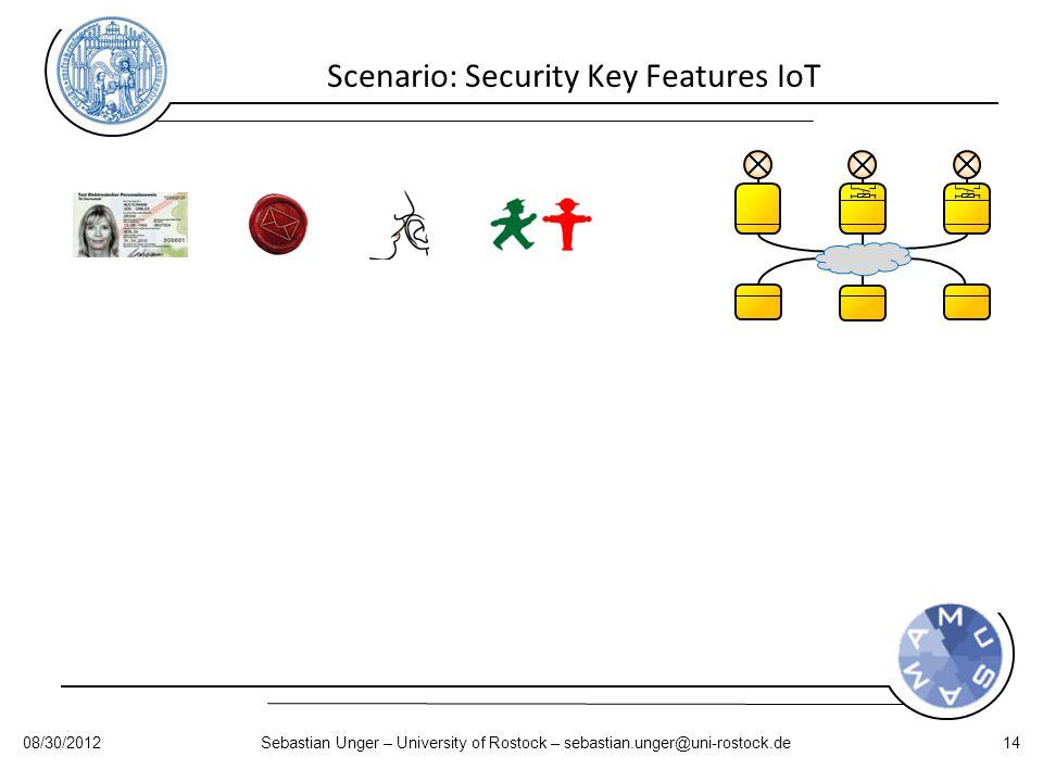 Scenario: Security Key Features IoT 08/30/2012Sebastian Unger – University of Rostock – sebastian.unger@uni-rostock.de14