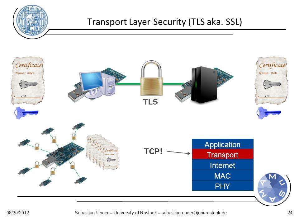 Transport Layer Security (TLS aka. SSL) TLS PHY MAC Internet Transport Application TCP! 08/30/2012Sebastian Unger – University of Rostock – sebastian.