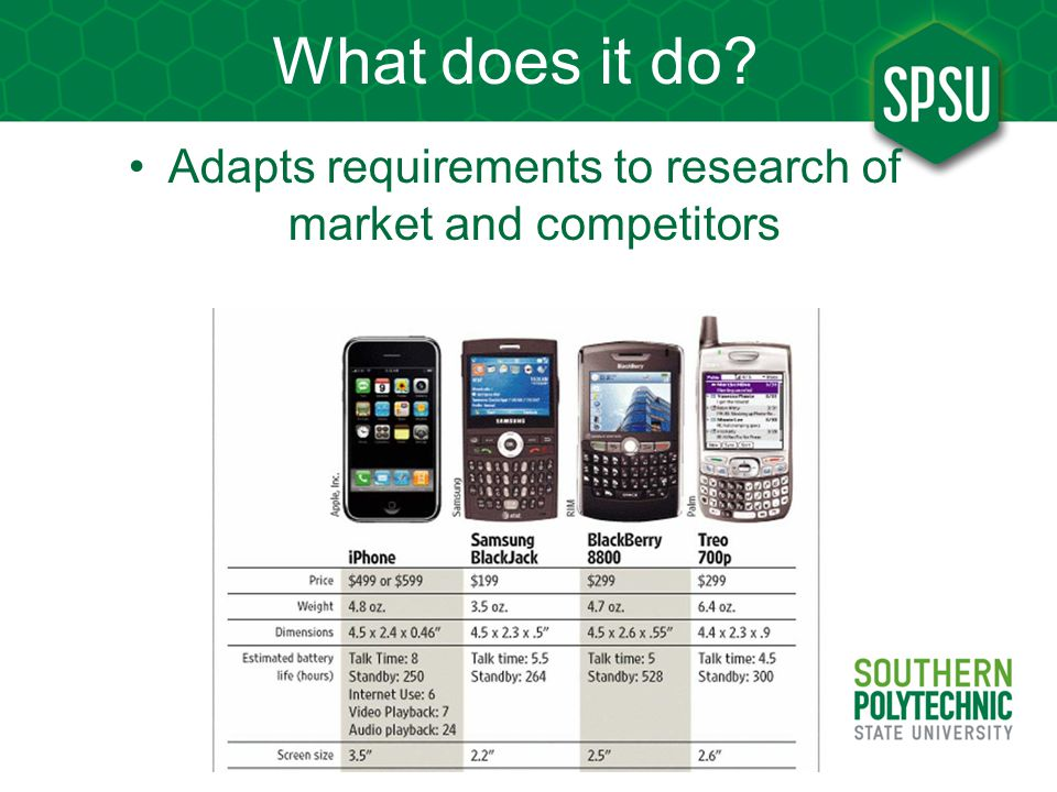 What does it do? Adapts requirements to research of market and competitors