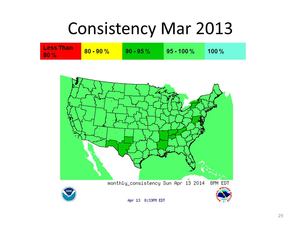 Consistency Mar 2013 Less Than 80 % 80 - 90 %90 - 95 %95 - 100 %100 % 29