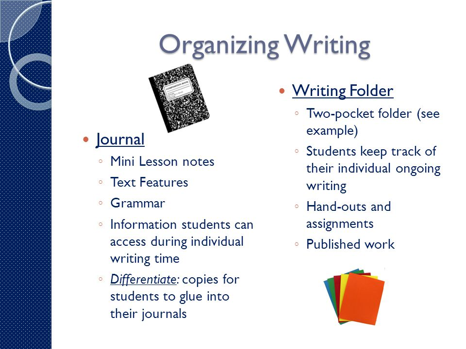 Organizing Writing Journal ◦ Mini Lesson notes ◦ Text Features ◦ Grammar ◦ Information students can access during individual writing time ◦ Differenti