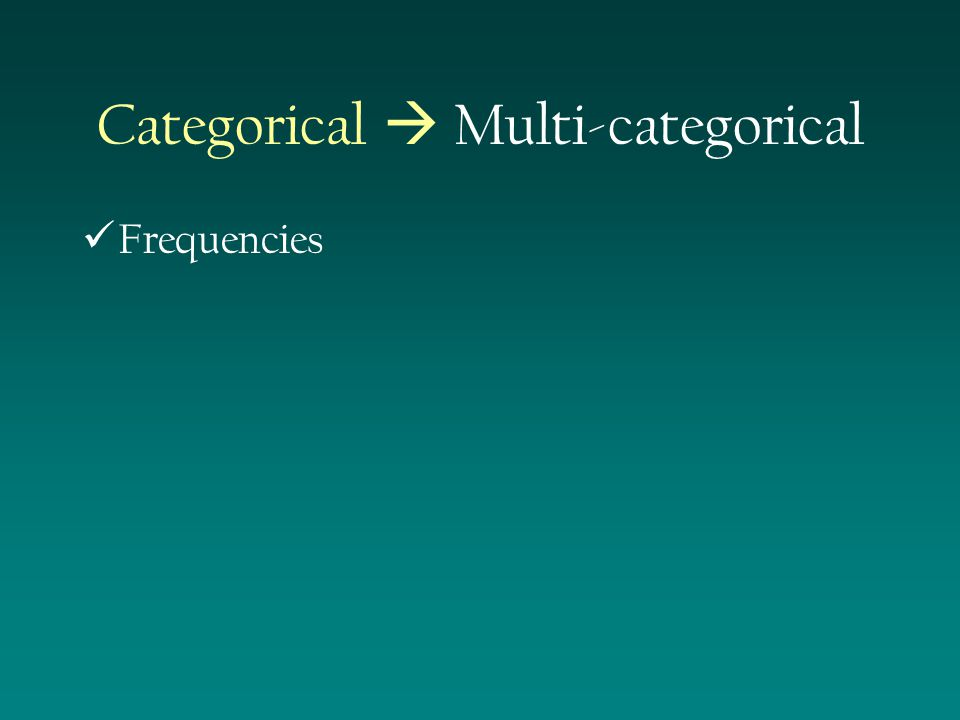 Frequencies Categorical  Multi-categorical