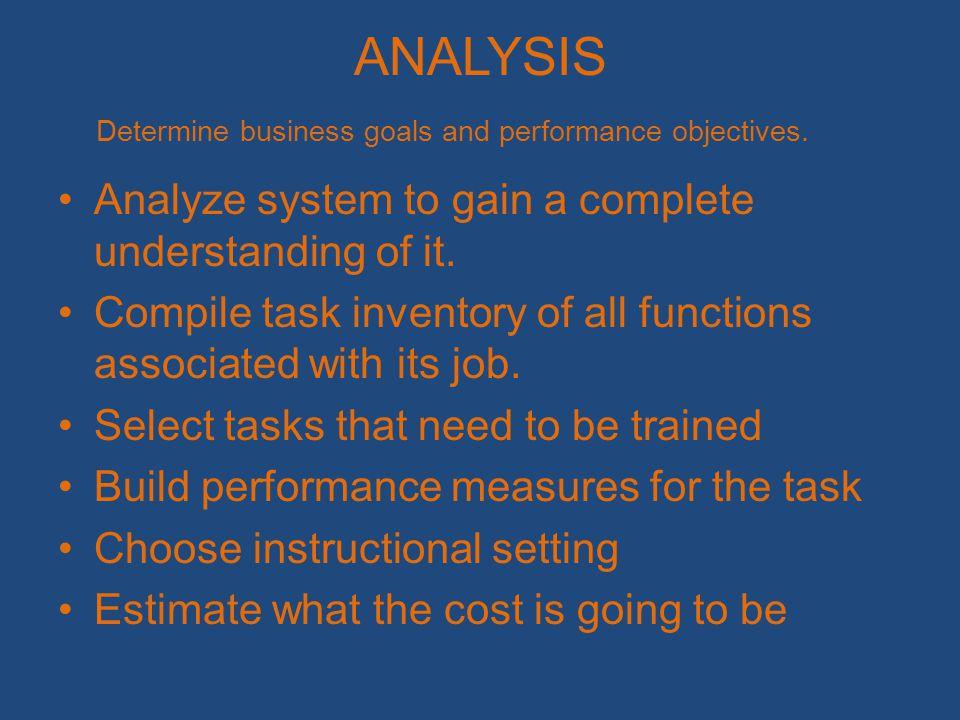 Evaluation Revision Formative Evaluation Summative Evaluation