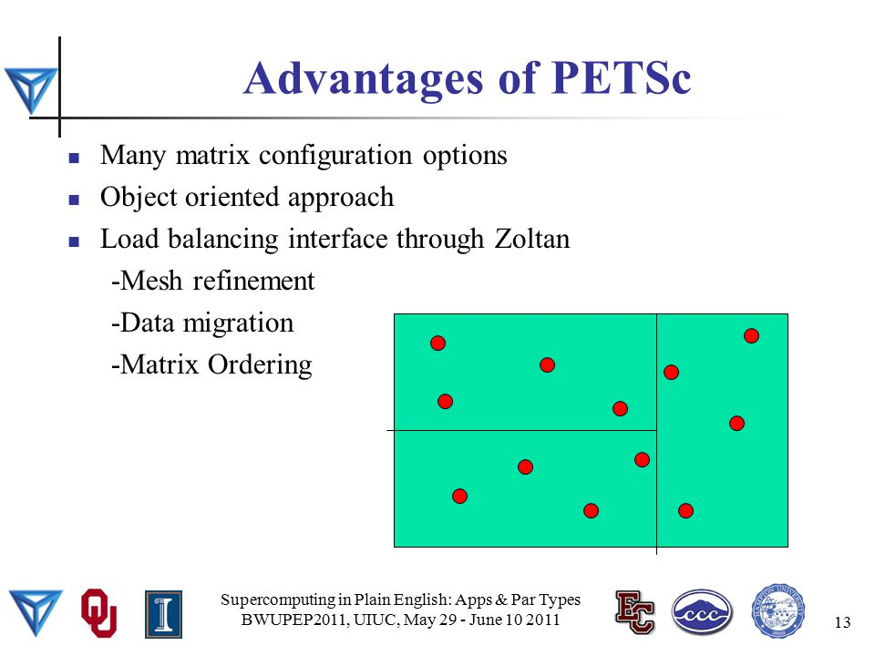 Advantages of PETSc Many matrix configuration options Object oriented approach Load balancing interface through Zoltan -Mesh refinement -Data migration -Matrix Ordering Supercomputing in Plain English: Apps & Par Types BWUPEP2011, UIUC, May 29 - June 10 2011 13