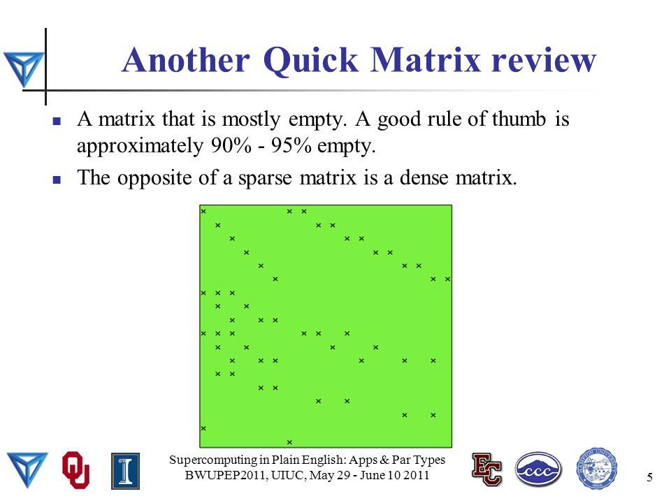 Another Quick Matrix review A matrix that is mostly empty.