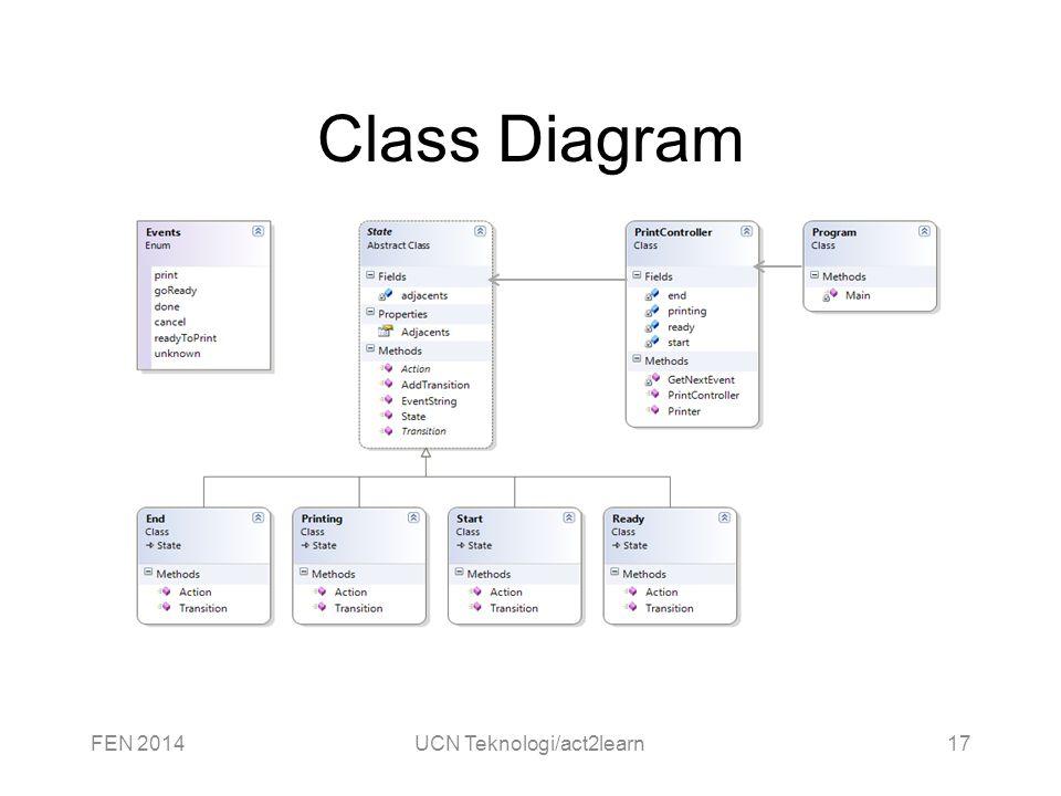 Class Diagram FEN 2014UCN Teknologi/act2learn17