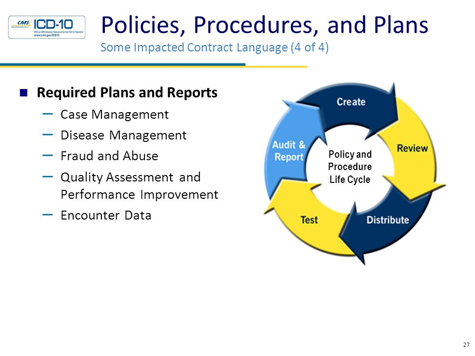 Required Plans and Reports – Case Management – Disease Management – Fraud and Abuse – Quality Assessment and Performance Improvement – Encounter Data 27 Policies, Procedures, and Plans Some Impacted Contract Language (4 of 4) Policy and Procedure Life Cycle