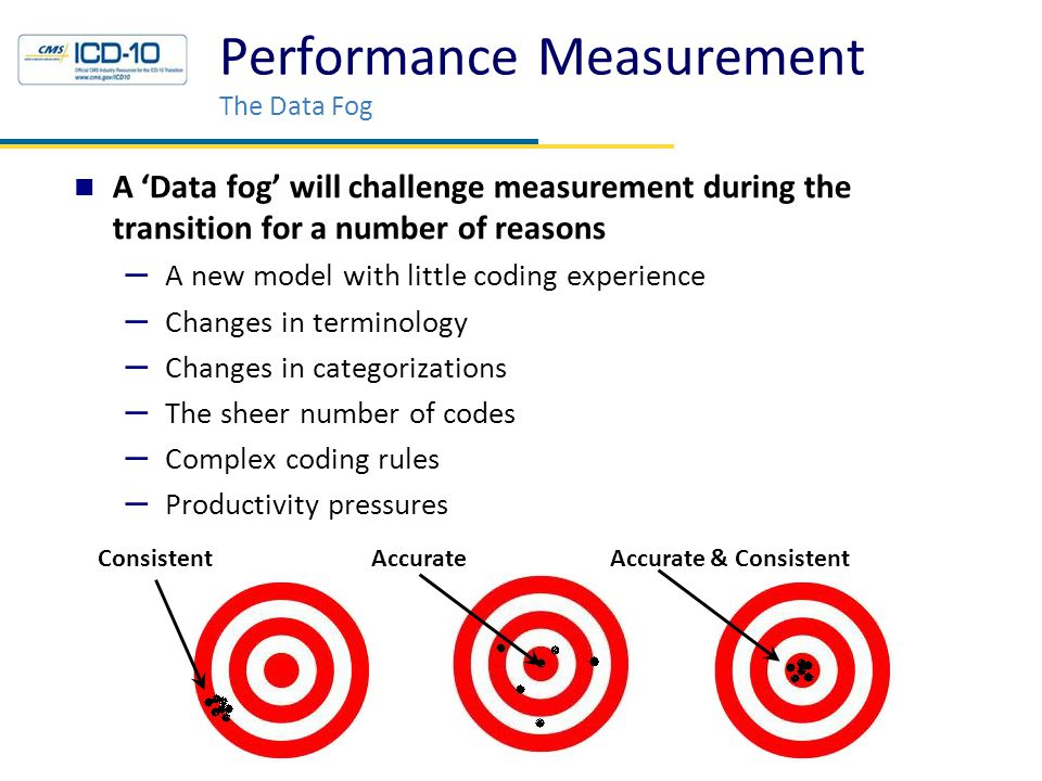 Performance Measurement The Data Fog A 'Data fog' will challenge measurement during the transition for a number of reasons – A new model with little coding experience – Changes in terminology – Changes in categorizations – The sheer number of codes – Complex coding rules – Productivity pressures ConsistentAccurateAccurate & Consistent