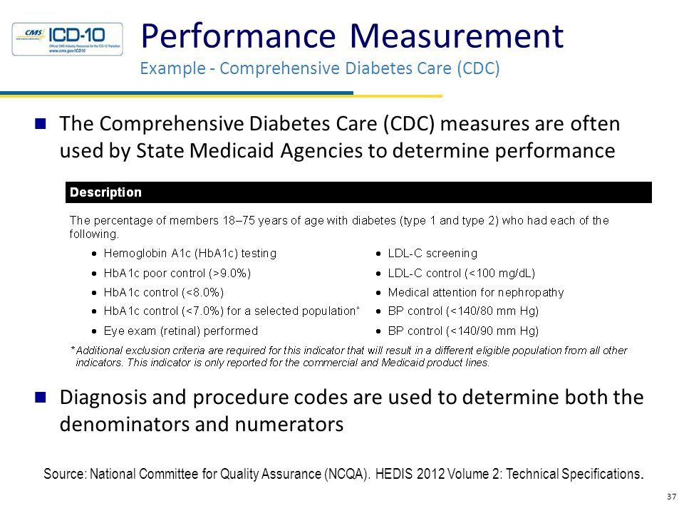 The Comprehensive Diabetes Care (CDC) measures are often used by State Medicaid Agencies to determine performance Diagnosis and procedure codes are used to determine both the denominators and numerators 37 Performance Measurement Example - Comprehensive Diabetes Care (CDC) Source: National Committee for Quality Assurance (NCQA).