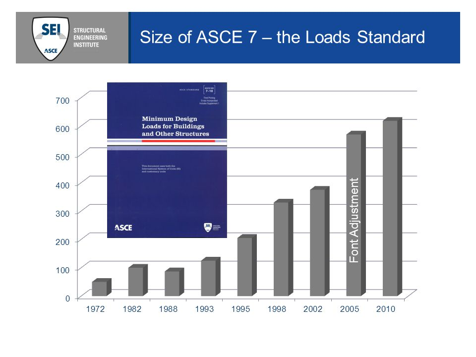 Size of ASCE 7 – the Loads Standard Font Adjustment