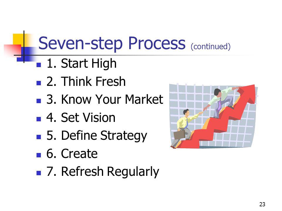 22 Seven-step Process...