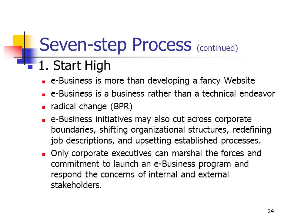 23 Seven-step Process (continued) 1. Start High 2. Think Fresh 3. Know Your Market 4. Set Vision 5. Define Strategy 6. Create 7. Refresh Regularly