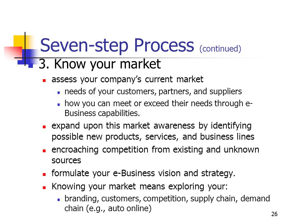 25 Seven-step Process (continued) 2. Think Fresh The Internet revolution is radically changing the business game. Start with a fresh viewpoint and ass