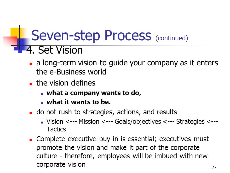 26 Seven-step Process (continued) 3. Know your market assess your company's current market needs of your customers, partners, and suppliers how you ca