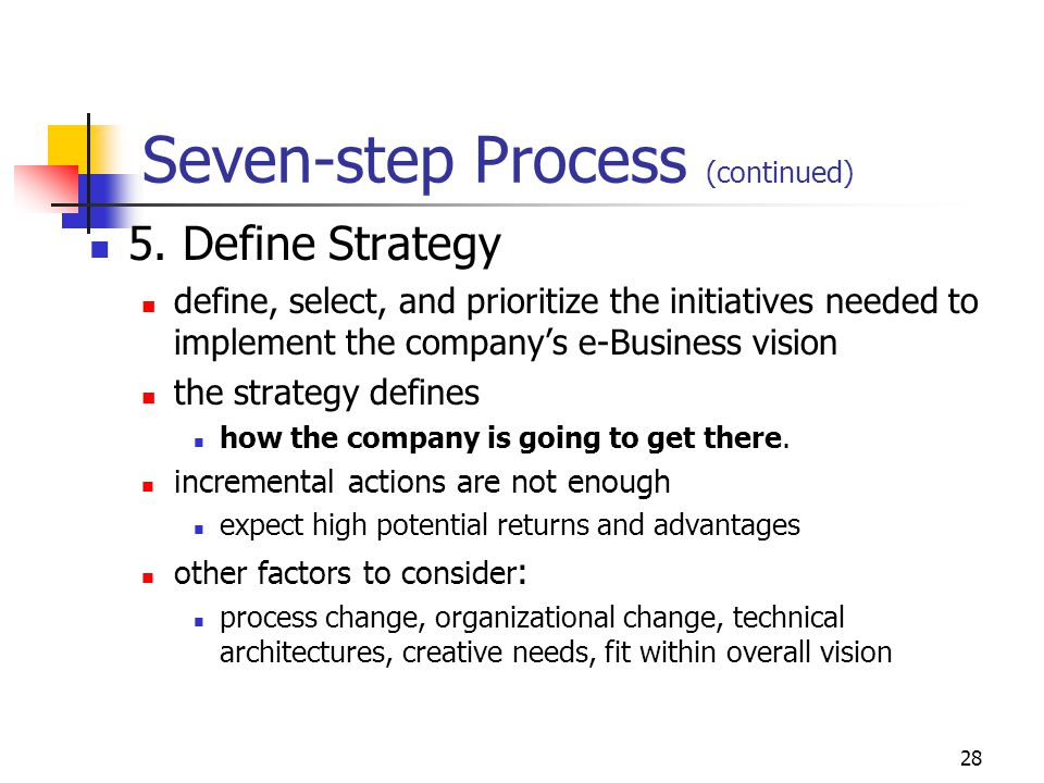 27 Seven-step Process (continued) 4. Set Vision a long-term vision to guide your company as it enters the e-Business world the vision defines what a c
