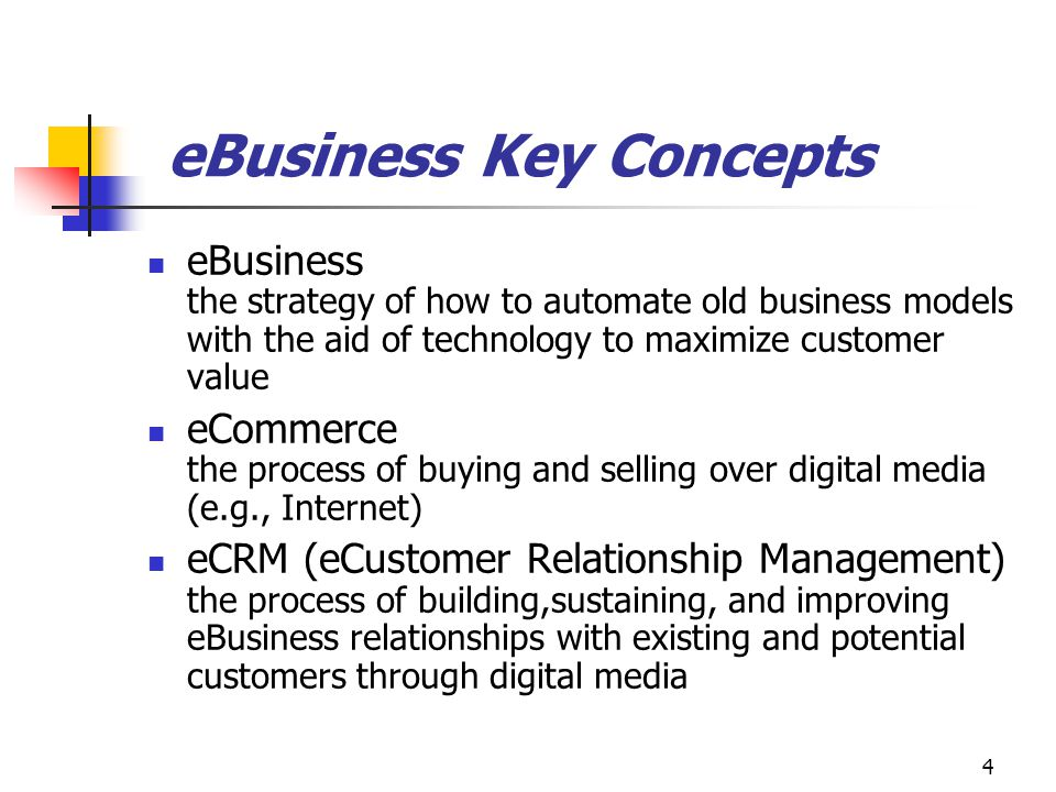3 Roles of Information Systems Automates Innovates/ Transforms Innovates/ Transforms Informates