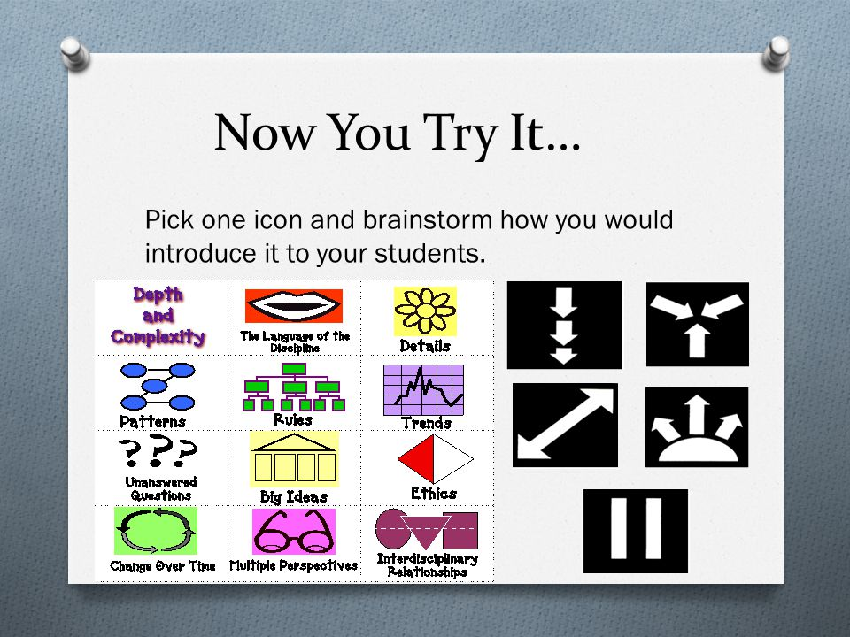 Now You Try It… Pick one icon and brainstorm how you would introduce it to your students.
