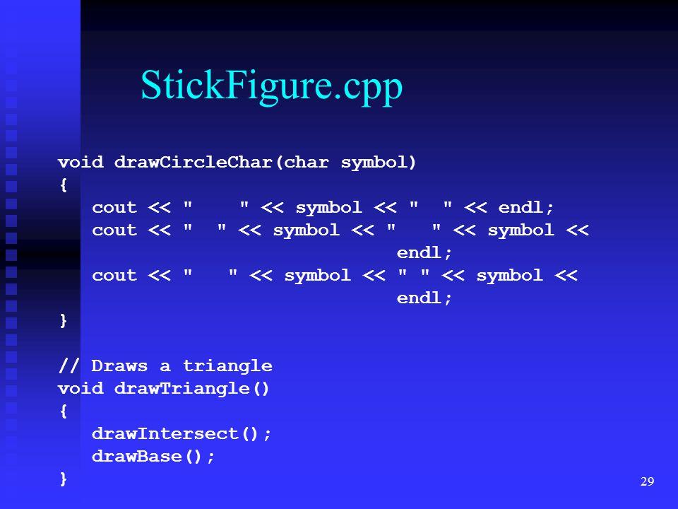 29 StickFigure.cpp void drawCircleChar(char symbol) { cout << << symbol << << endl; cout << << symbol << << symbol << endl; cout << << symbol << << symbol << endl; } // Draws a triangle void drawTriangle() { drawIntersect(); drawBase(); }