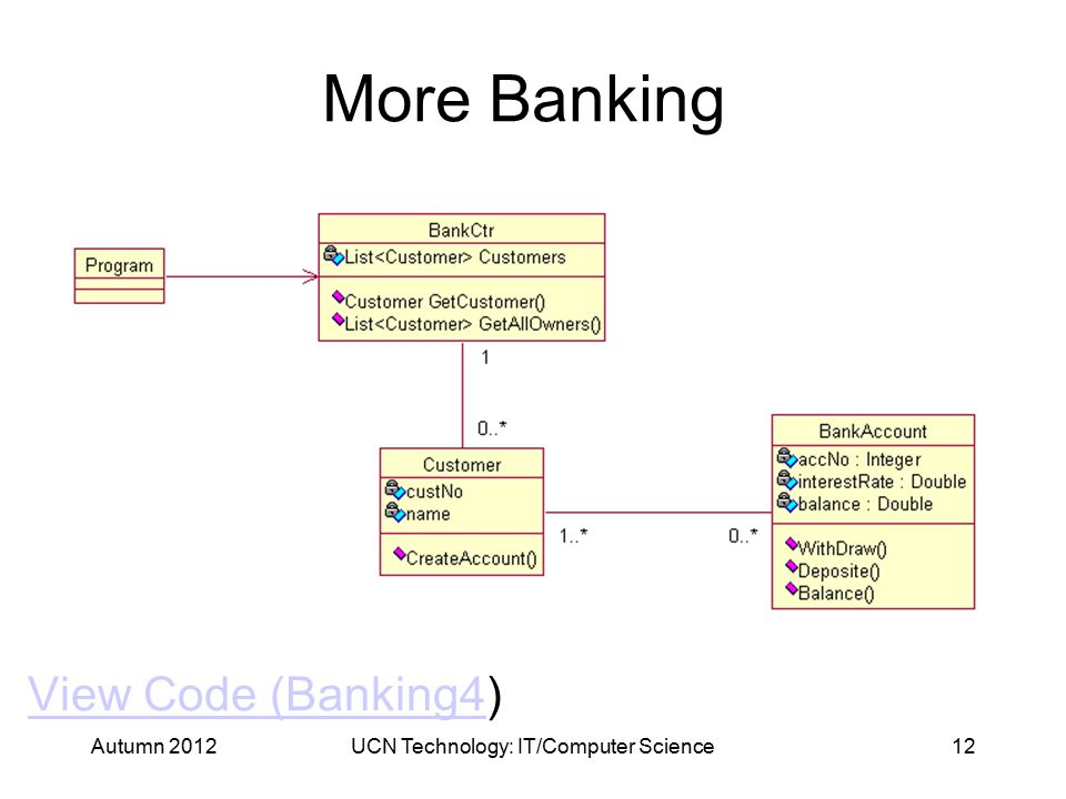 More Banking View Code (Banking4View Code (Banking4) Autumn 2012UCN Technology: IT/Computer Science12