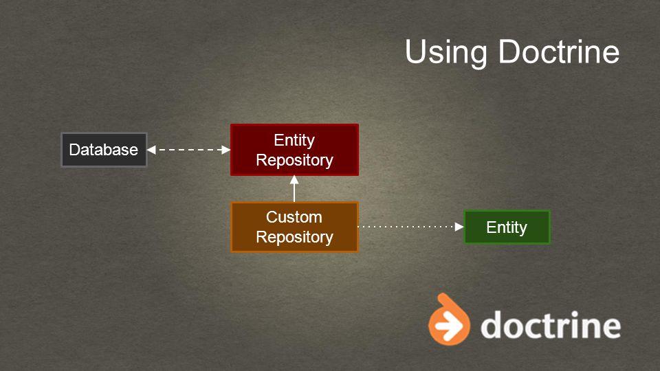 Using Doctrine Entity Repository Custom Repository Database
