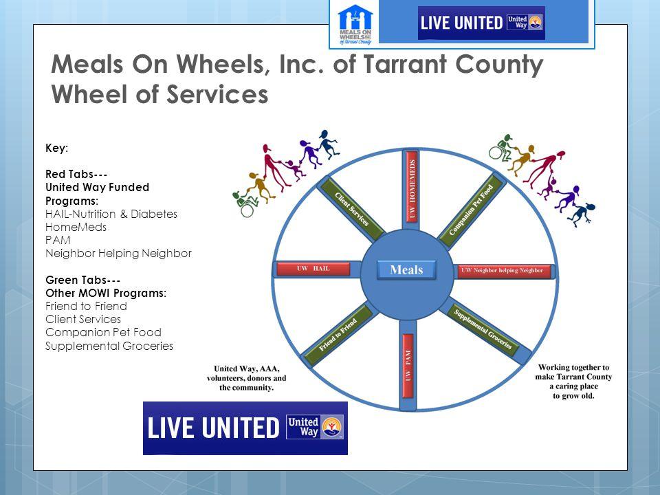 Meals On Wheels, Inc.