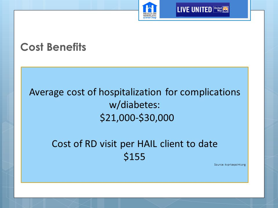 Cost Benefits Average cost of hospitalization for complications w/diabetes: $21,000-$30,000 Cost of RD visit per HAIL client to date $155 Source: txpr
