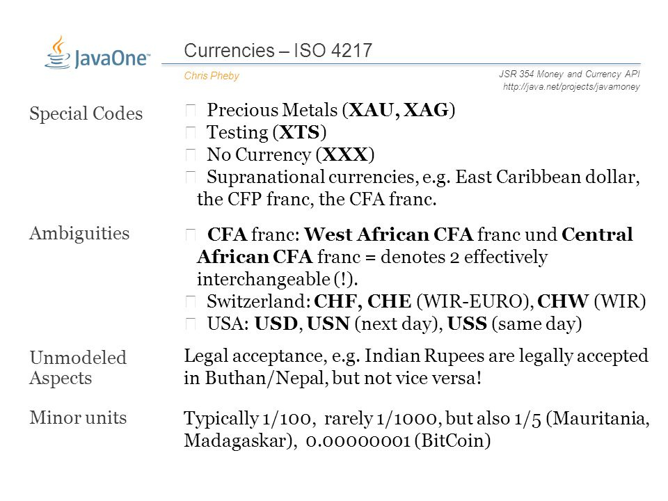 Currencies – ISO 4217 Chris Pheby JSR 354 Money and Currency API http://java.net/projects/javamoney Special Codes Ambiguities Unmodeled Aspects Minor units Precious Metals (XAU, XAG) Testing (XTS) No Currency (XXX) Supranational currencies, e.g.