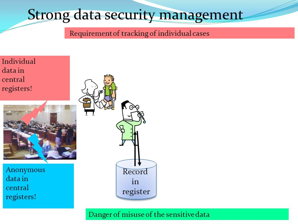 Strong data security management Anonymous data in central registers! Individual data in central registers! Danger of misuse of the sensitive data Requ