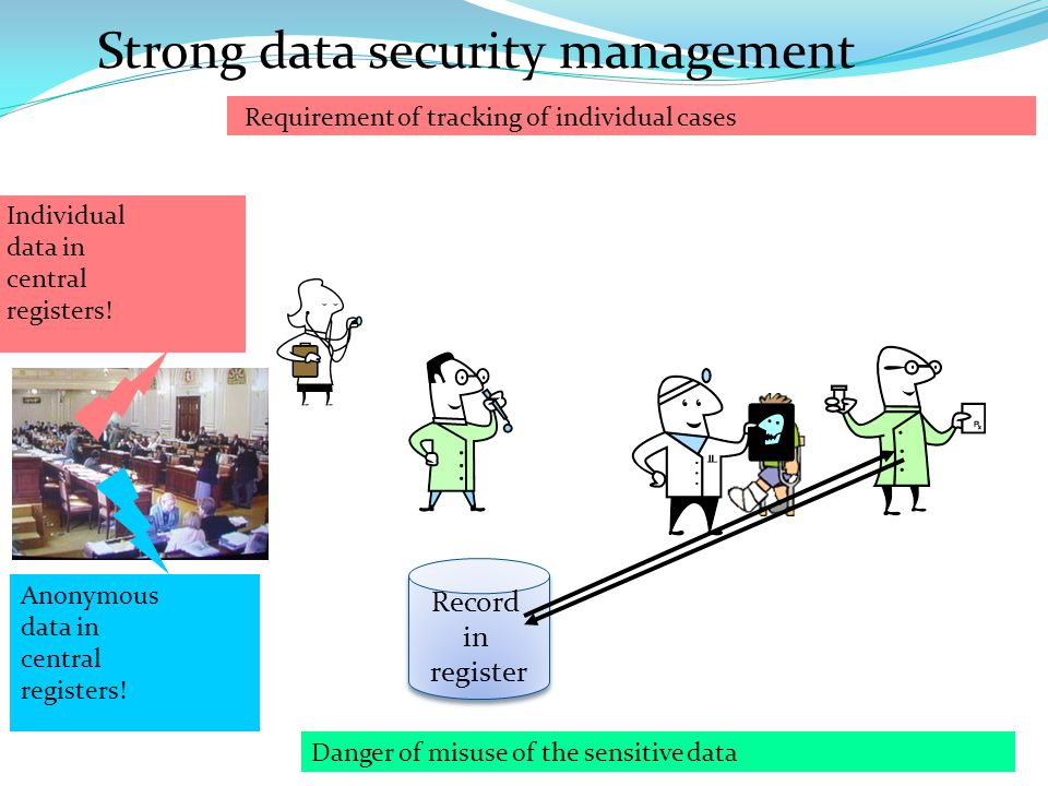Strong data security management Anonymous data in central registers.