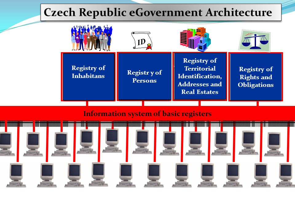 Information system of basic registers Inhabitans Estates and addresses ID Legal persons, legal entities, public power authorities etc.