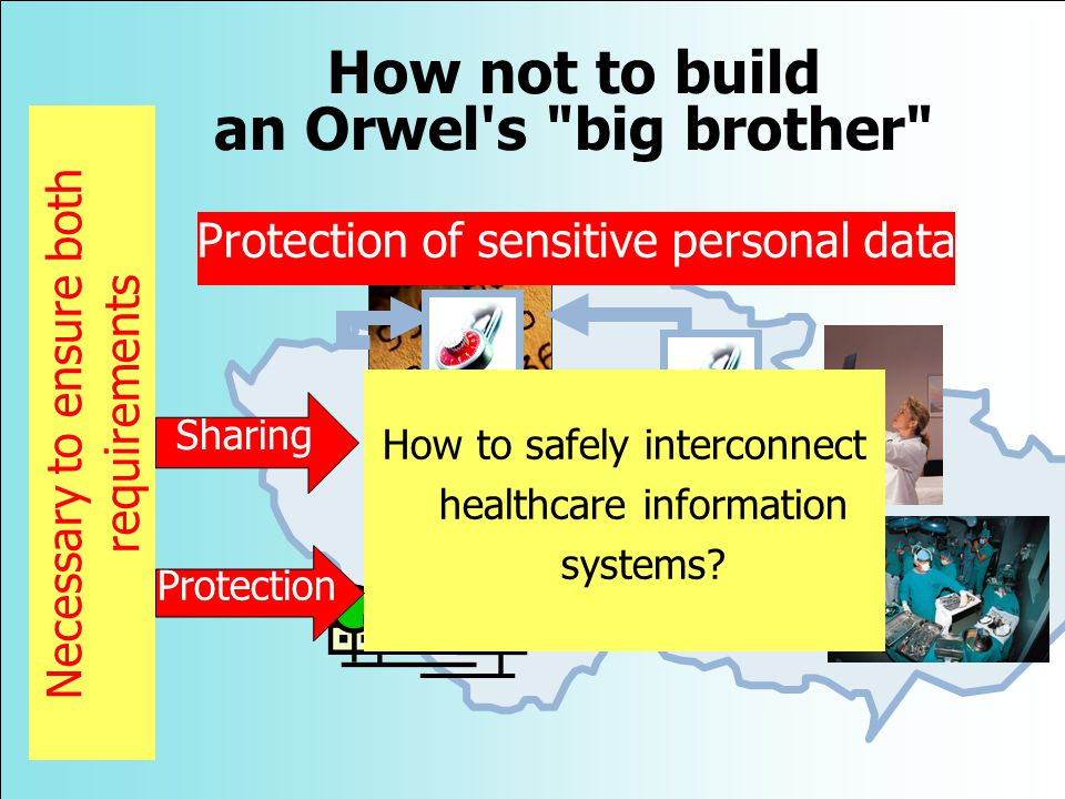 How not to build an Orwel s big brother How to safely interconnect healthcare information systems.