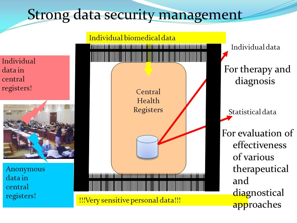 Central Health Registers !!!Very sensitive personal data!!! Individual biomedical data Strong data security management Anonymous data in central regis