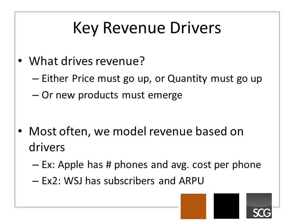Key Revenue Drivers What drives revenue? – Either Price must go up, or Quantity must go up – Or new products must emerge Most often, we model revenue