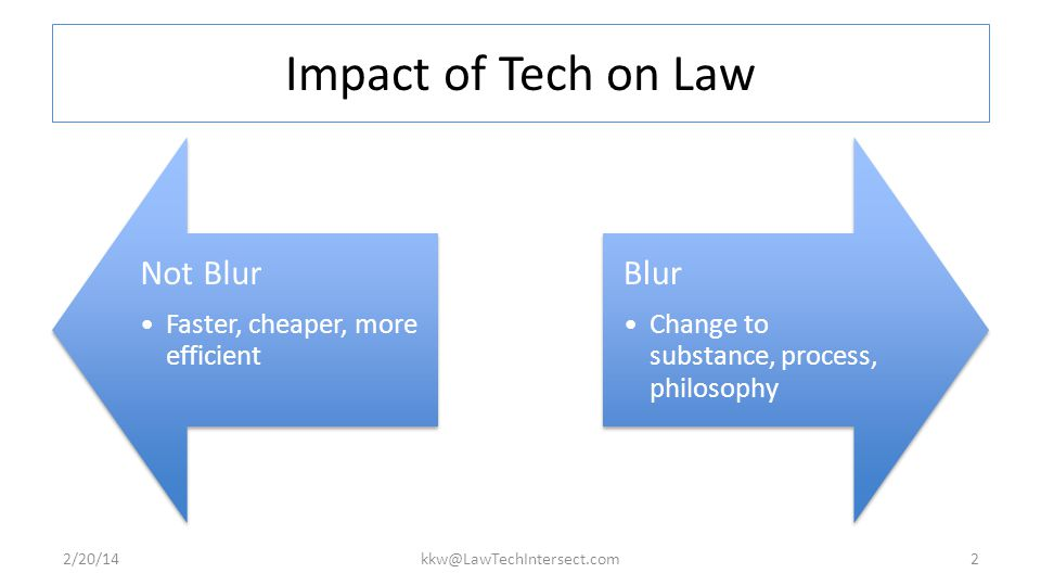Impact of Tech on Law Not Blur Faster, cheaper, more efficient Blur Change to substance, process, philosophy 2/20/14kkw@LawTechIntersect.com2