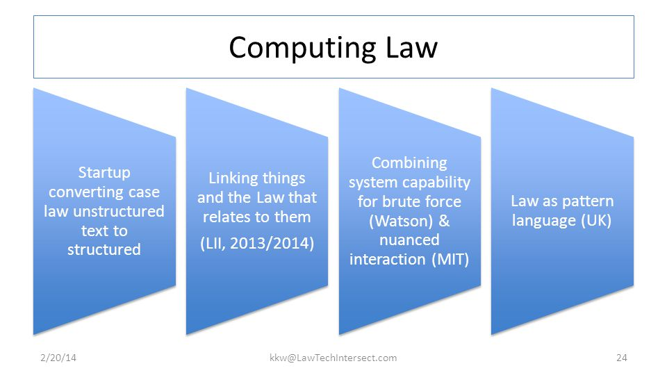 Computing Law Startup converting case law unstructured text to structured Linking things and the Law that relates to them (LII, 2013/2014) Combining system capability for brute force (Watson) & nuanced interaction (MIT) Law as pattern language (UK) 2/20/14kkw@LawTechIntersect.com24