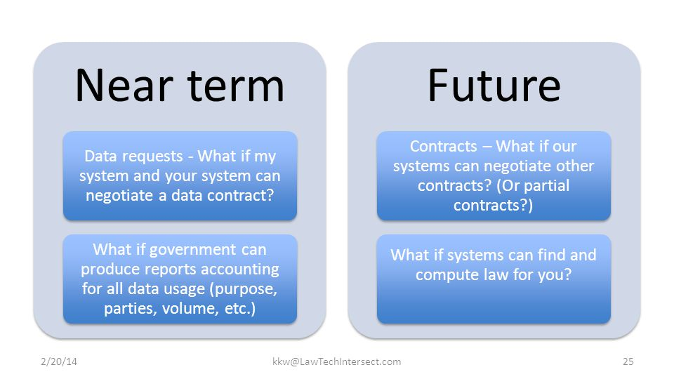 Near term Data requests - What if my system and your system can negotiate a data contract.