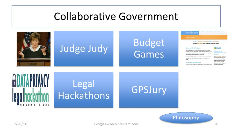 Collaborative Government Judge Judy Budget Games Legal Hackathons GPSJury 2/20/14kkw@LawTechIntersect.com28 Philosophy