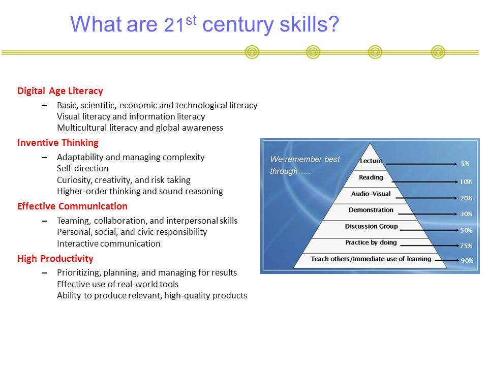 What are 21 st century skills? Digital Age Literacy – Basic, scientific, economic and technological literacy Visual literacy and information literacy