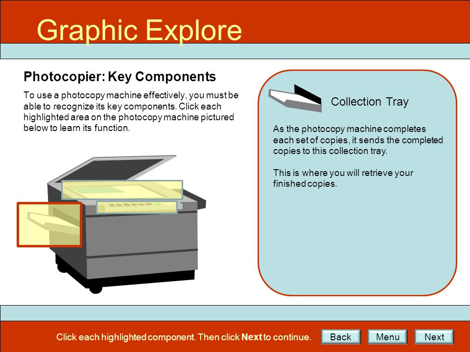 GE Ex2 Graphic Explore Photocopier: Key Components To use a photocopy machine effectively, you must be able to recognize its key components. Click eac