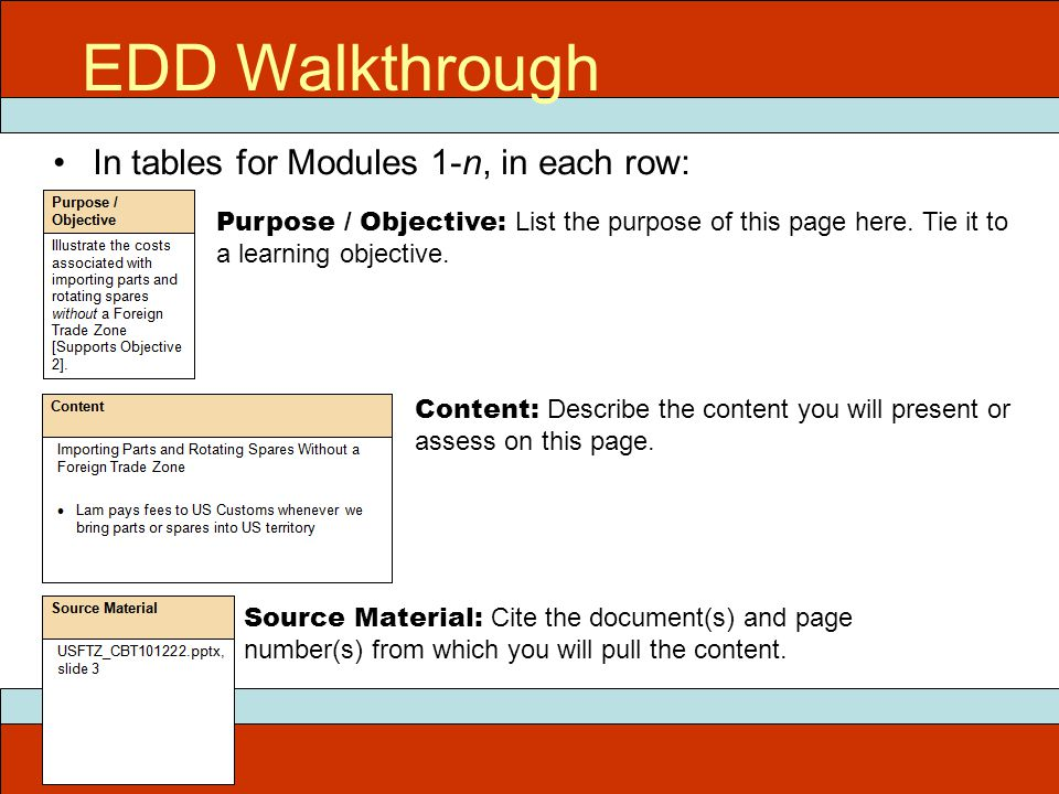 ITEC 715 EDD Walkthrough In tables for Modules 1-n, in each row: Purpose / Objective: List the purpose of this page here. Tie it to a learning objecti
