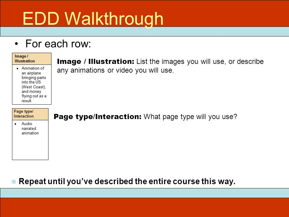 ITEC 715 EDD Walkthrough For each row: Image / Illustration: List the images you will use, or describe any animations or video you will use.