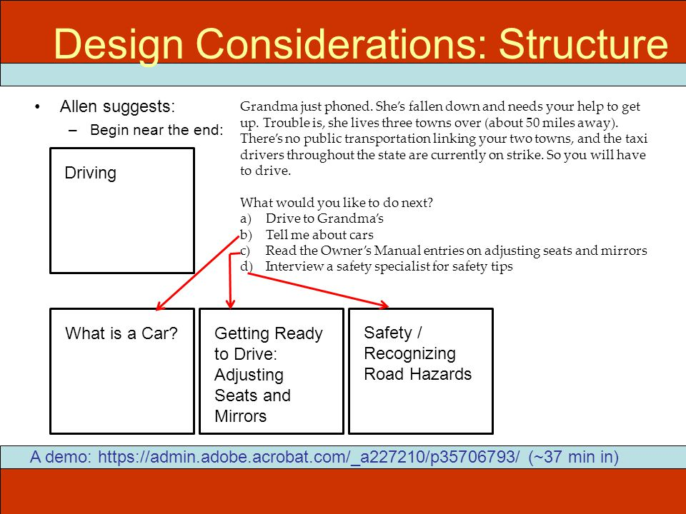 ITEC 715 Design Considerations: Structure Allen suggests: –Begin near the end: Driving Grandma just phoned. She's fallen down and needs your help to g