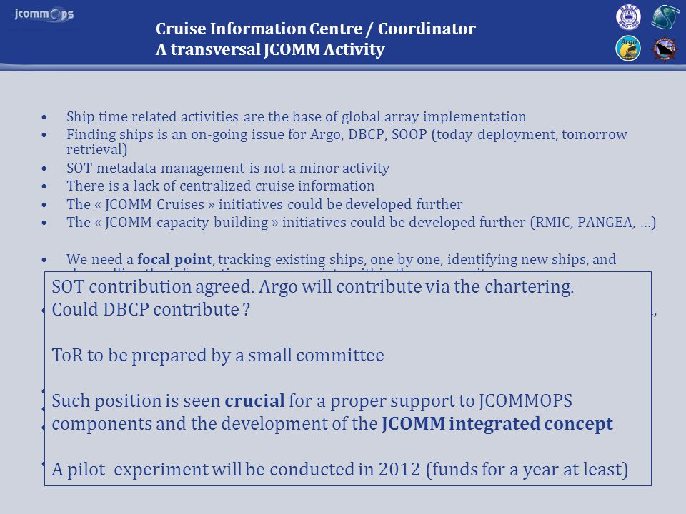 Infrastructure: budget Funds available for Technical Coordination and used for cross program.