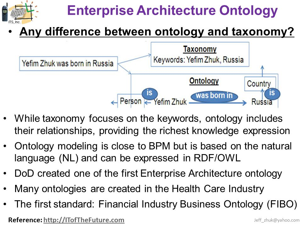 Enterprise Architecture Ontology Any difference between ontology and taxonomy? While taxonomy focuses on the keywords, ontology includes their relatio