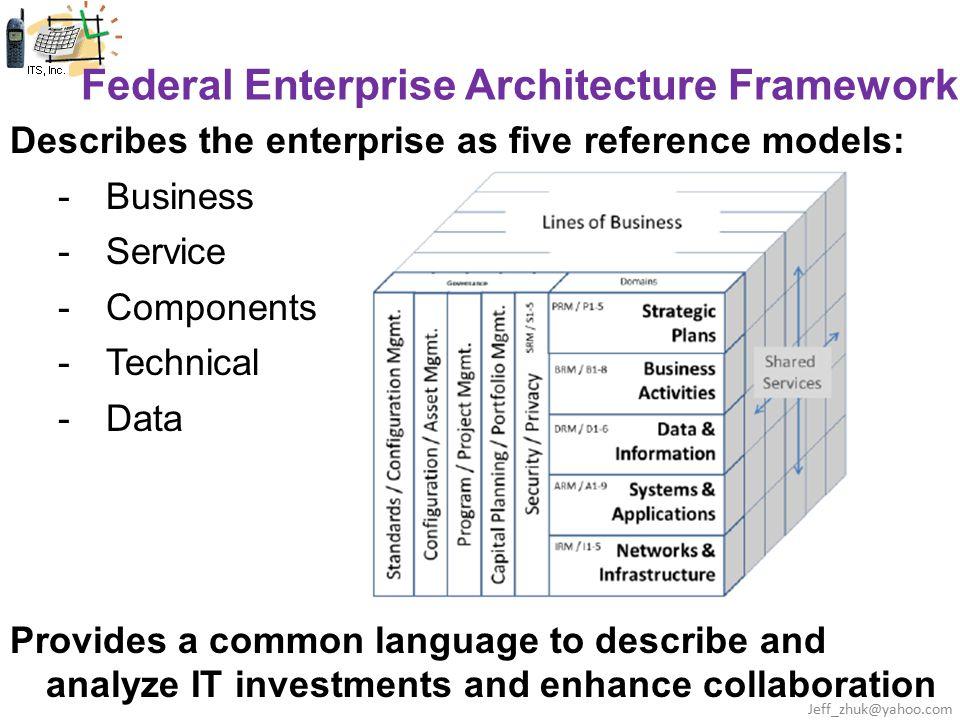 Federal Enterprise Architecture Framework Describes the enterprise as five reference models: -Business -Service -Components -Technical -Data Provides