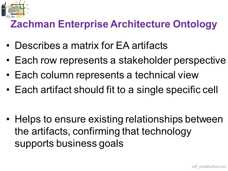 Describes a matrix for EA artifacts Each row represents a stakeholder perspective Each column represents a technical view Each artifact should fit to