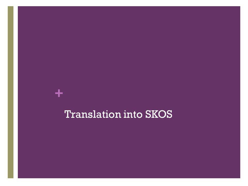+ Translation into SKOS