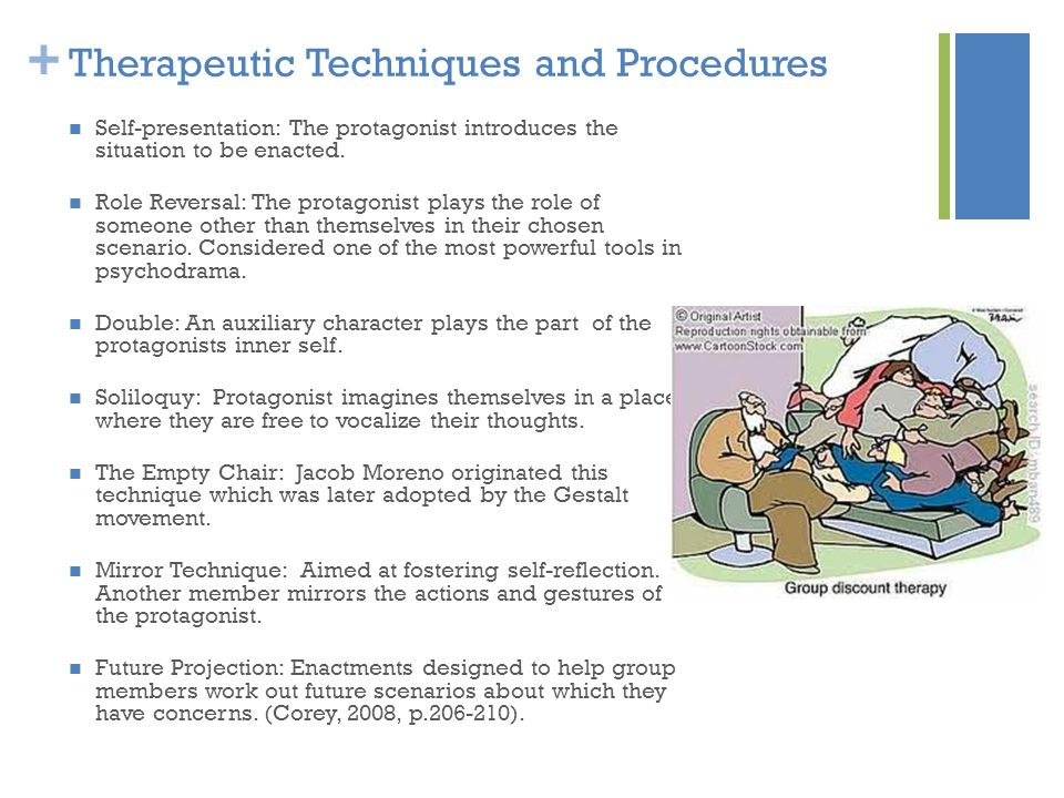 + Therapeutic Techniques and Procedures Self-presentation: The protagonist introduces the situation to be enacted.