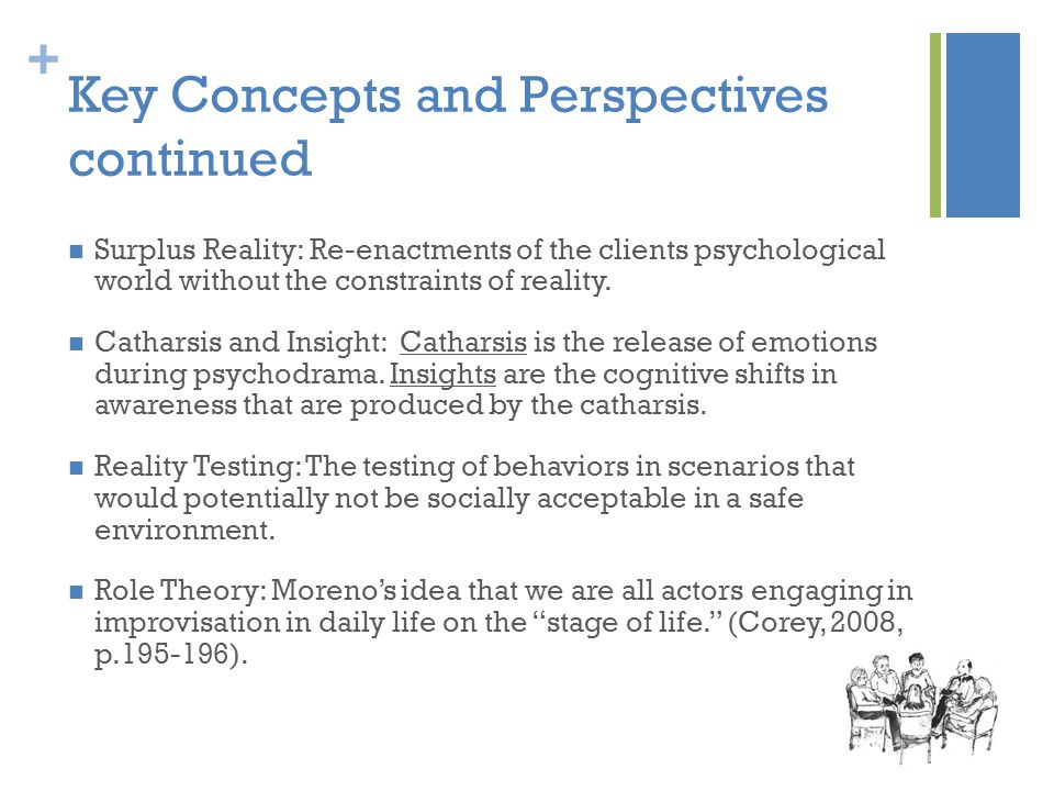 + Key Concepts and Perspectives continued Surplus Reality: Re-enactments of the clients psychological world without the constraints of reality.